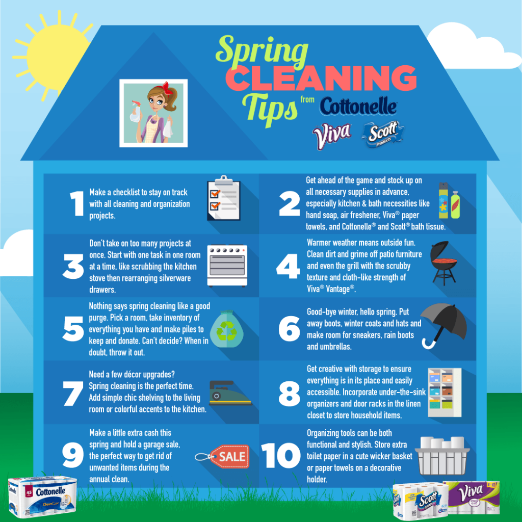 Spring cleaning for the busy mom What month is spring cleaning