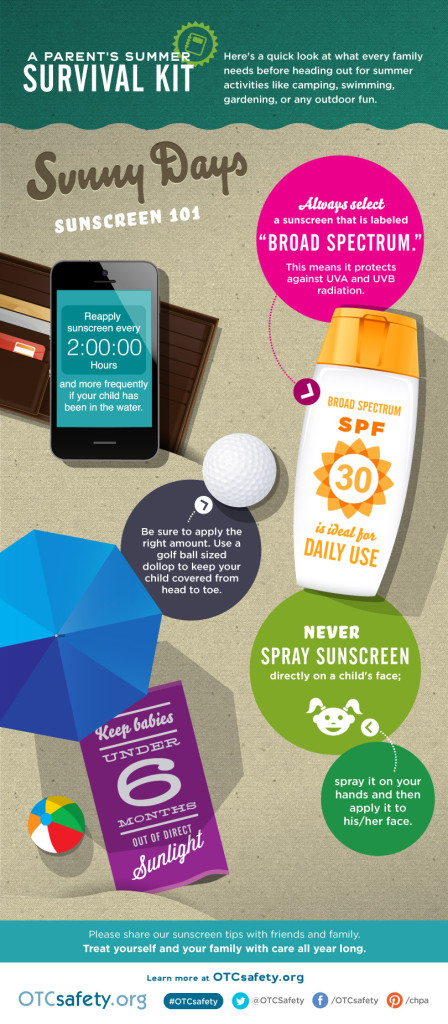 Summer_Sunscreen_Infographic @OTCSafety #OTCSafety @meredithspidel