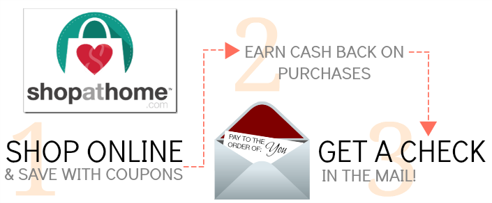 If you need to buy something online, pop over to ShopAtHome.com first, and clink on the link for the store you want to shop at. The offers pop up automatically. Then you can not only get some of your hard-earned money back, but spend even less from the get-go. With this one extra step, it's an all-around win.
