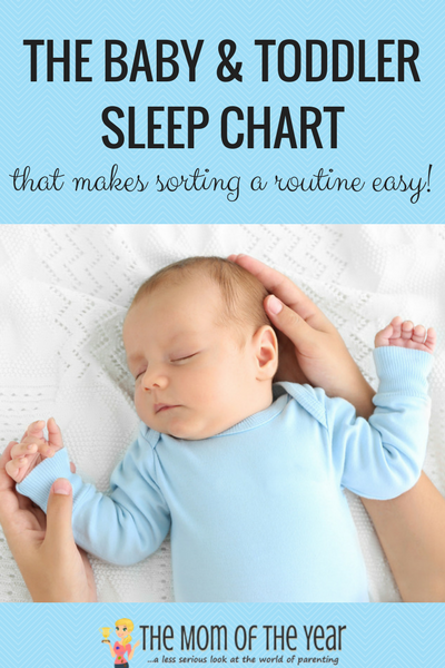 Don't know what the best bedtimes for babies and toddlers are? Struggling to get into a sleep routine and schedule? No worries, mama! Follow this clear, simple sleep chart and get the whole family in order in no time!