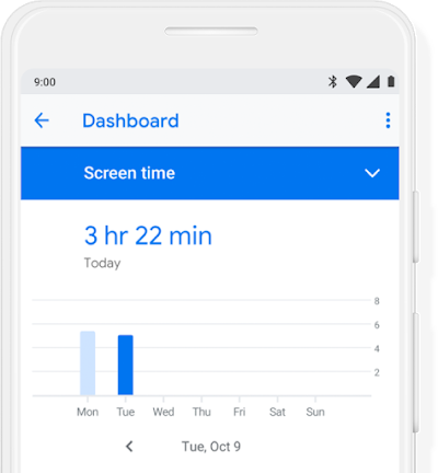 Balancing internet use and screen time with family wellbeing is a tricky business! So thankful for Google's #DigitalWellBeing tools to help you manage everything--truly helpful and #modernday smart!